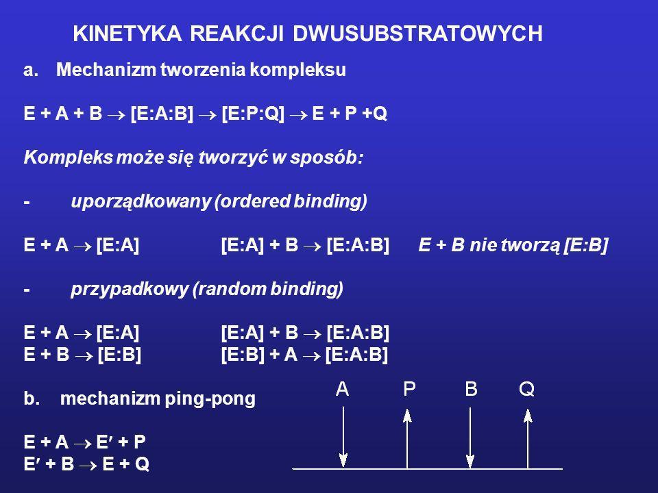 KINETYKA REAKCJI DWUSUBSTRATOWYCH a.Mechanizm tworzenia kompleksu E + A + B [E:A:B] [E:P:Q] E + P +Q Kompleks może się tworzyć w sposób: - uporządkowa