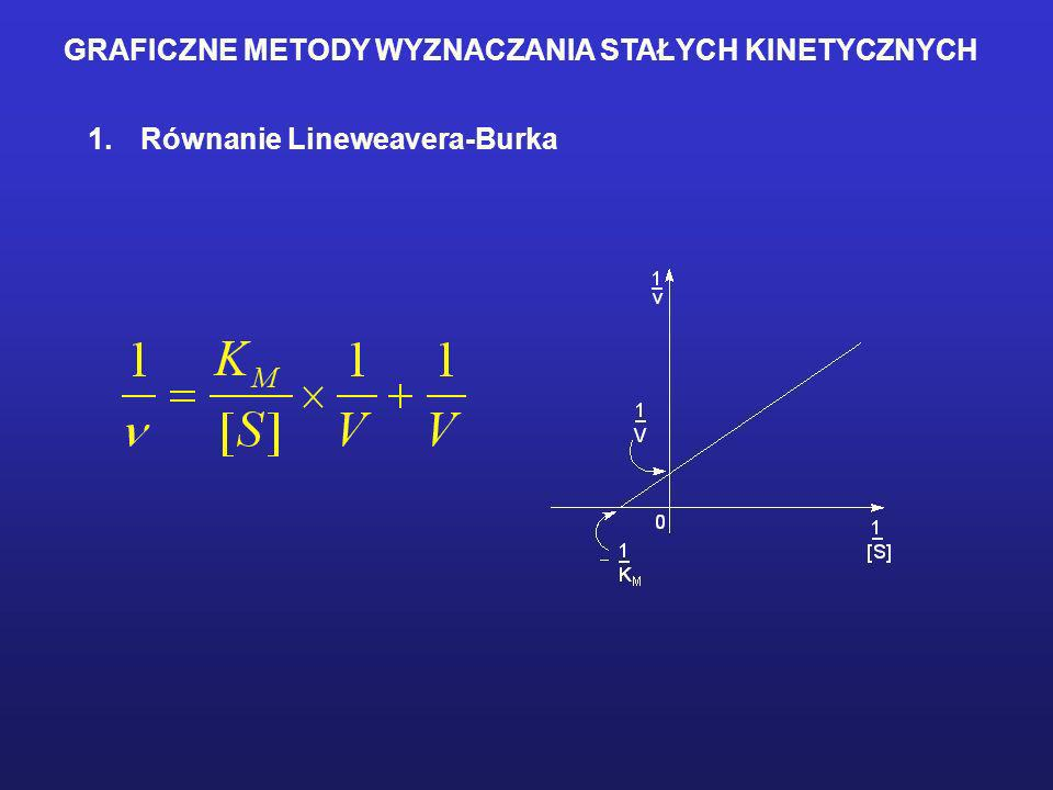 GRAFICZNE METODY WYZNACZANIA STAŁYCH KINETYCZNYCH 1.Równanie Lineweavera-Burka