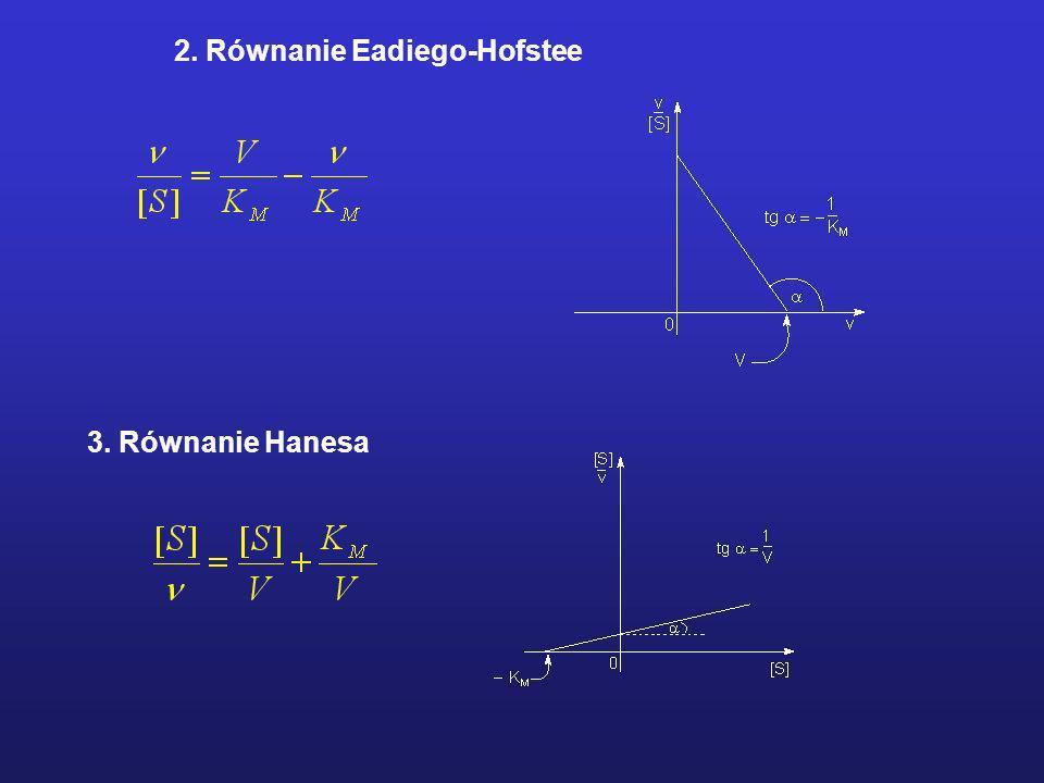 HAMOWANIE REAKCJI ENZYMATYCZNYCH Założenie ograniczające: K ESI = K EI ; wiązanie S nie wpływa na wiązanie I V < V; K M = K M Inhibicja niekompetytywna