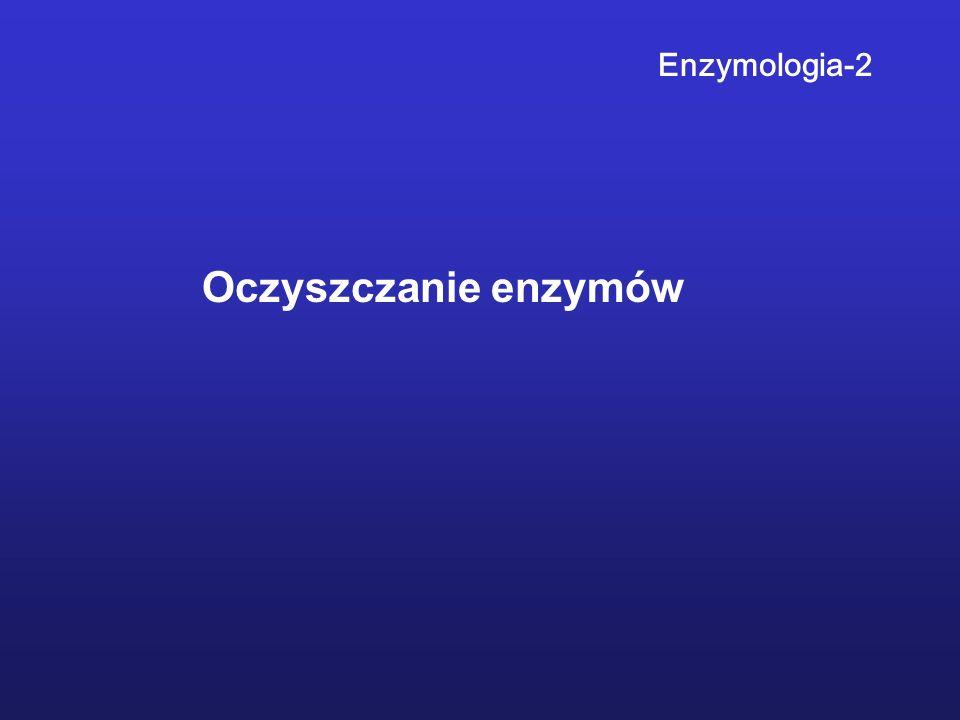 Oczyszczanie enzymów Enzymologia-2