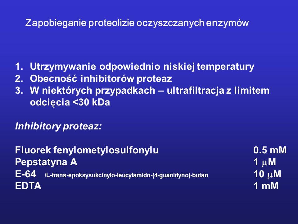 1.Utrzymywanie odpowiednio niskiej temperatury 2.Obecność inhibitorów proteaz 3.W niektórych przypadkach – ultrafiltracja z limitem odcięcia <30 kDa I