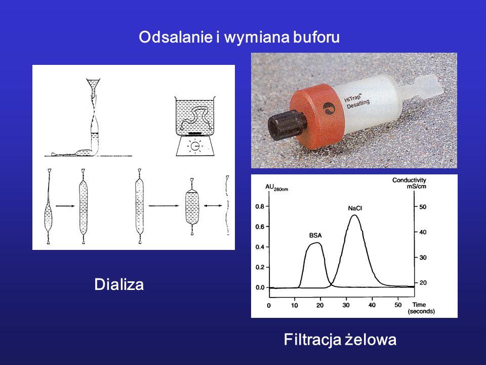 Odsalanie i wymiana buforu Dializa Filtracja żelowa
