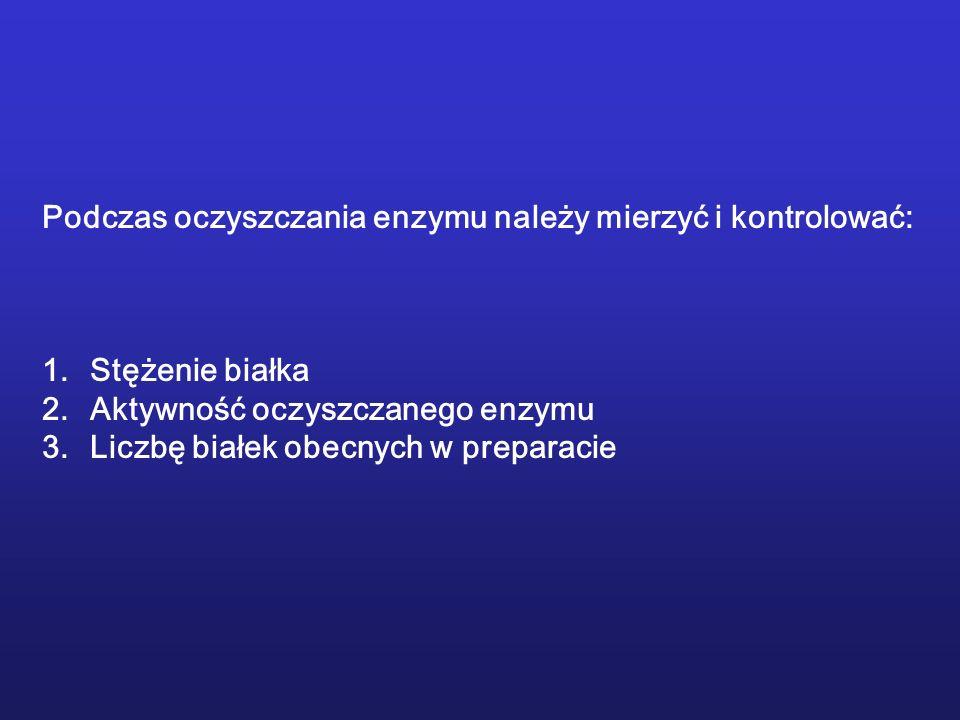 Podczas oczyszczania enzymu należy mierzyć i kontrolować: 1.Stężenie białka 2.Aktywność oczyszczanego enzymu 3.Liczbę białek obecnych w preparacie