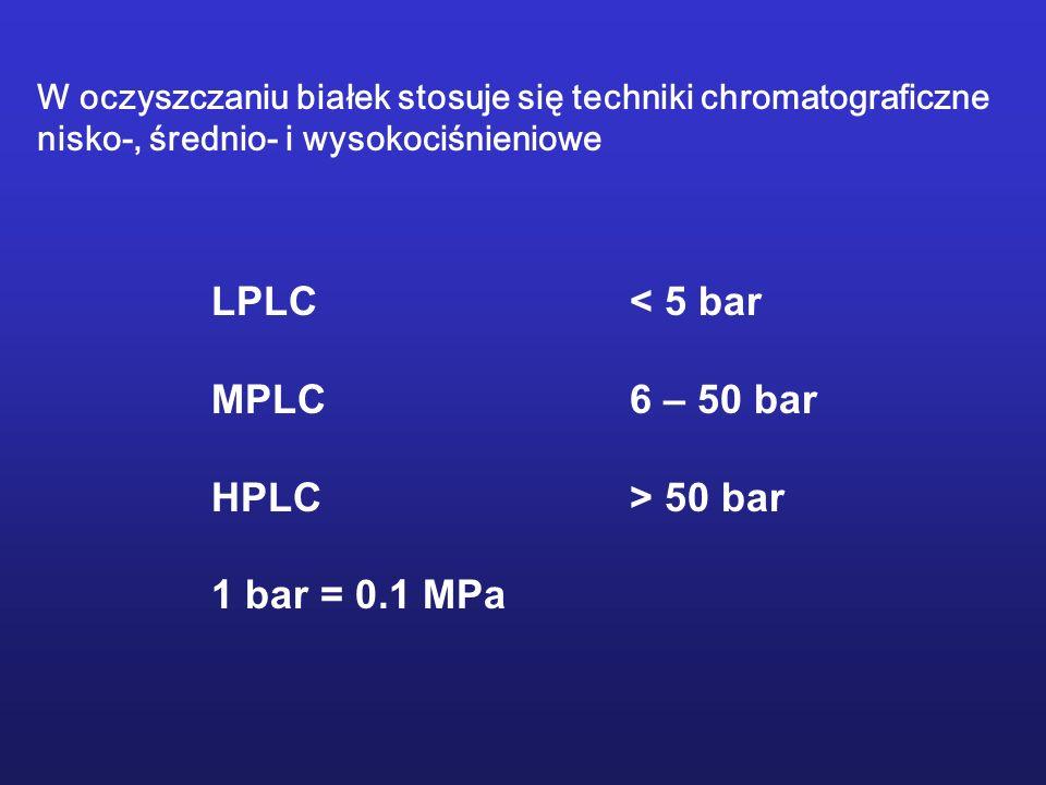 LPLC< 5 bar MPLC6 – 50 bar HPLC> 50 bar 1 bar = 0.1 MPa W oczyszczaniu białek stosuje się techniki chromatograficzne nisko-, średnio- i wysokociśnieni