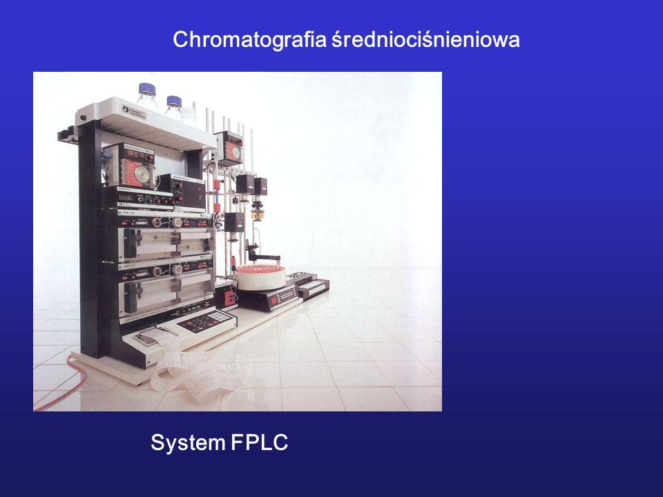 Chromatografia średniociśnieniowa System FPLC
