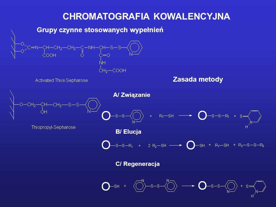 CHROMATOGRAFIA KOWALENCYJNA Grupy czynne stosowanych wypełnień Zasada metody A/ Związanie B/ Elucja C/ Regeneracja