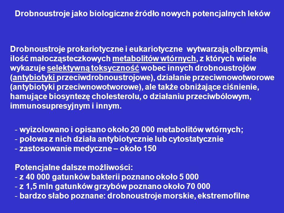 Drobnoustroje jako biologiczne źródło nowych potencjalnych leków Drobnoustroje prokariotyczne i eukariotyczne wytwarzają olbrzymią ilość małocząsteczk