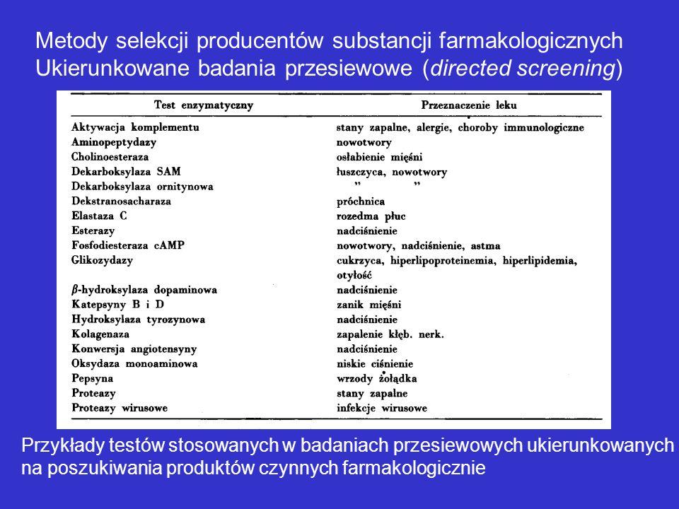 Metody selekcji producentów substancji farmakologicznych Ukierunkowane badania przesiewowe (directed screening) Przykłady testów stosowanych w badania