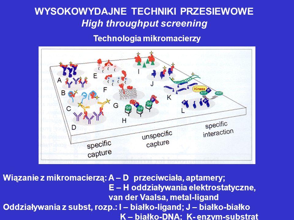 WYSOKOWYDAJNE TECHNIKI PRZESIEWOWE High throughput screening Technologia mikromacierzy Wiązanie z mikromacierzą: A – D przeciwciała, aptamery; E – H o