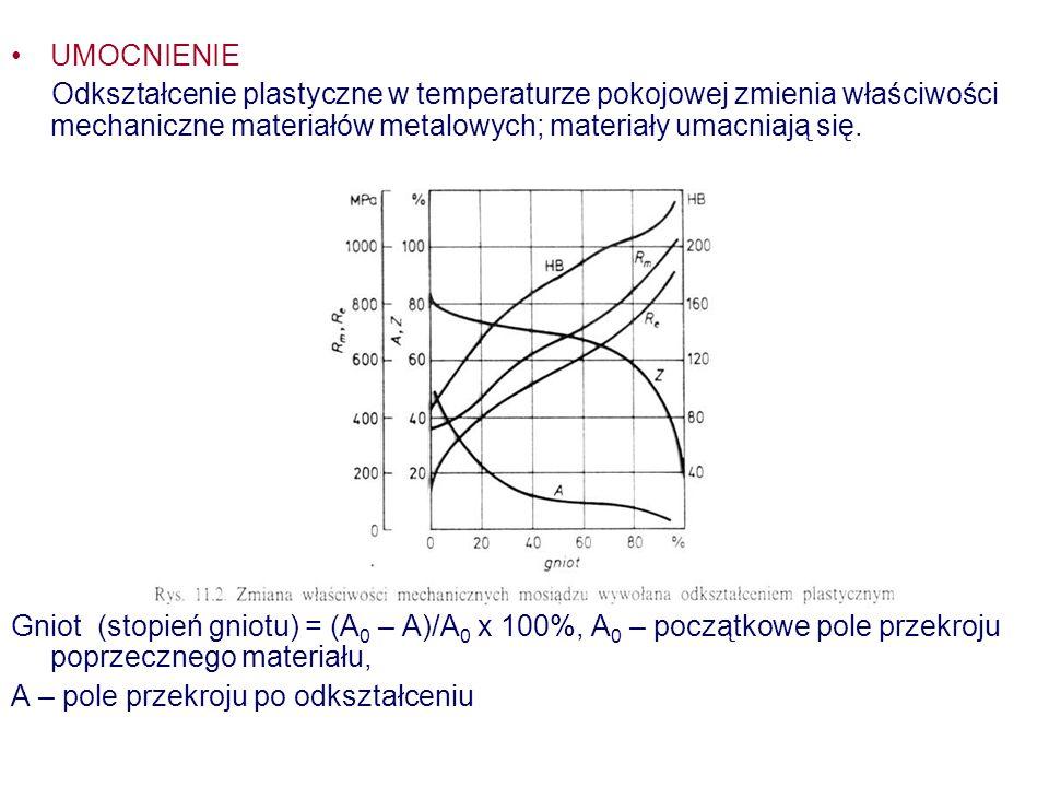 UMOCNIENIE Odkształcenie plastyczne w temperaturze pokojowej zmienia właściwości mechaniczne materiałów metalowych; materiały umacniają się. Gniot (st