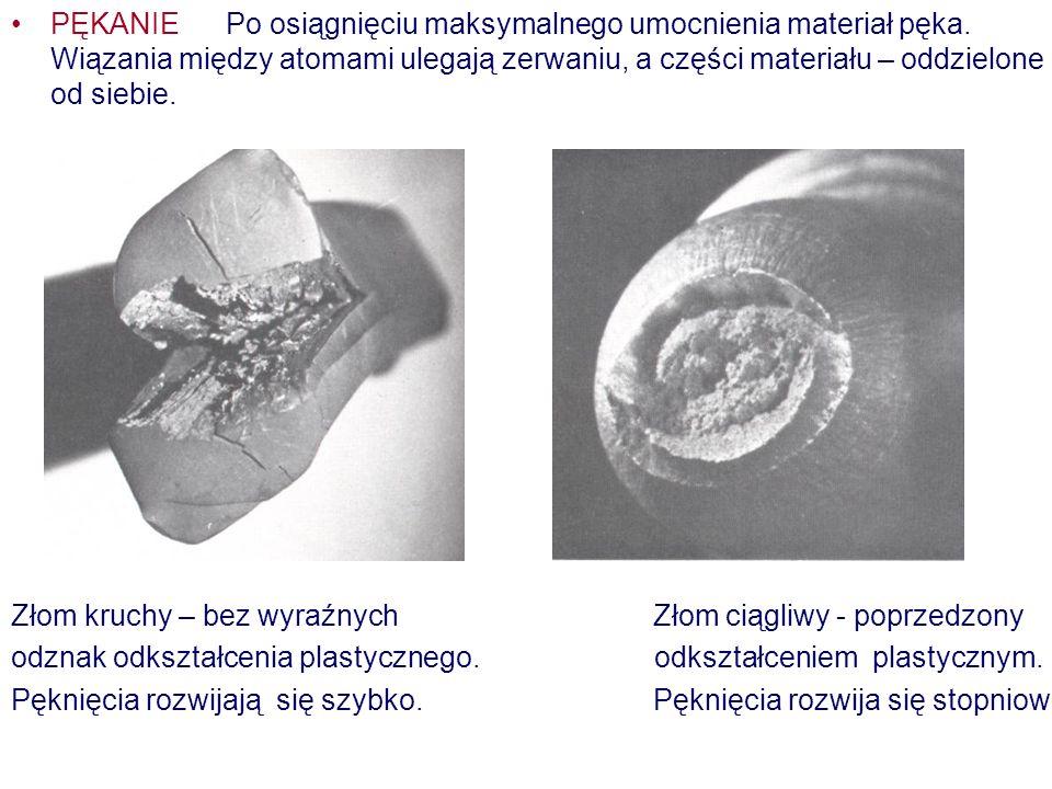 PĘKANIE Po osiągnięciu maksymalnego umocnienia materiał pęka. Wiązania między atomami ulegają zerwaniu, a części materiału – oddzielone od siebie. Zło