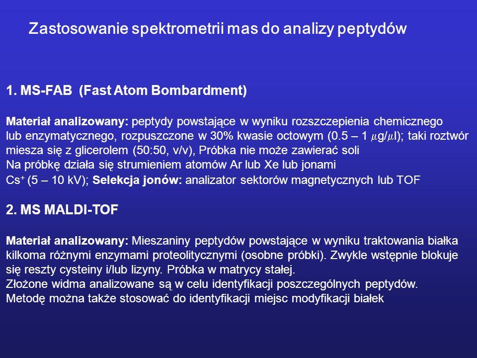 1. MS-FAB (Fast Atom Bombardment) Materiał analizowany: peptydy powstające w wyniku rozszczepienia chemicznego lub enzymatycznego, rozpuszczone w 30%