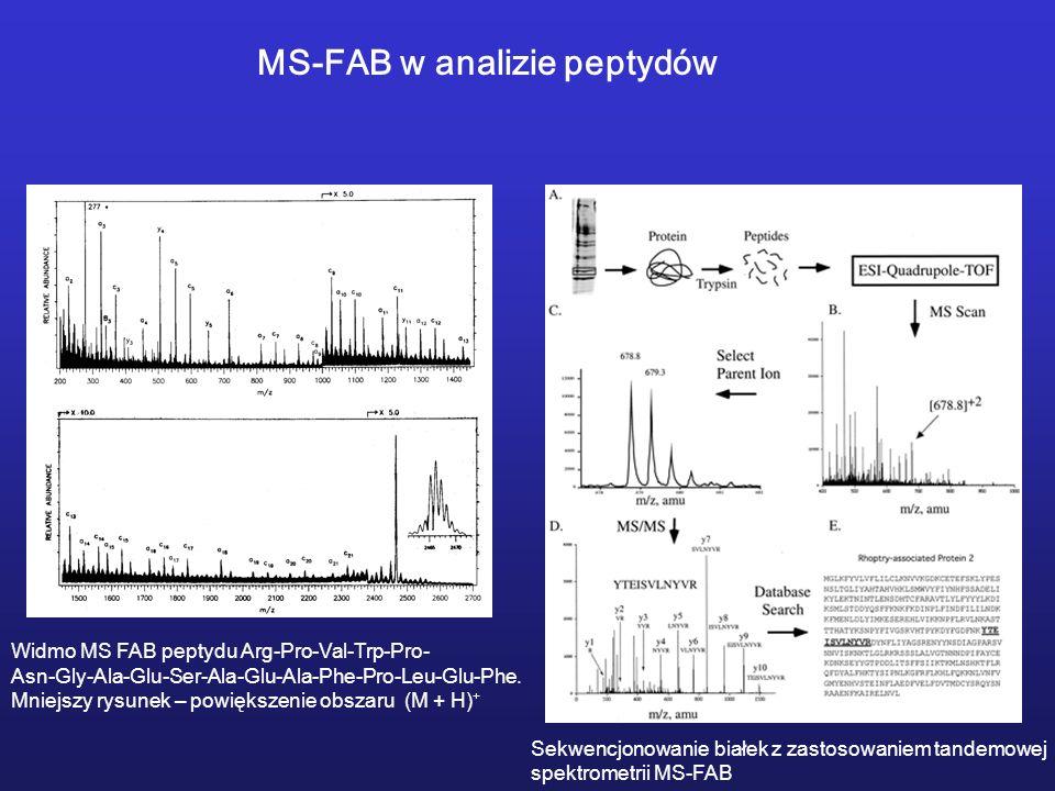 Widmo MS FAB peptydu Arg-Pro-Val-Trp-Pro- Asn-Gly-Ala-Glu-Ser-Ala-Glu-Ala-Phe-Pro-Leu-Glu-Phe. Mniejszy rysunek – powiększenie obszaru (M + H) + MS-FA