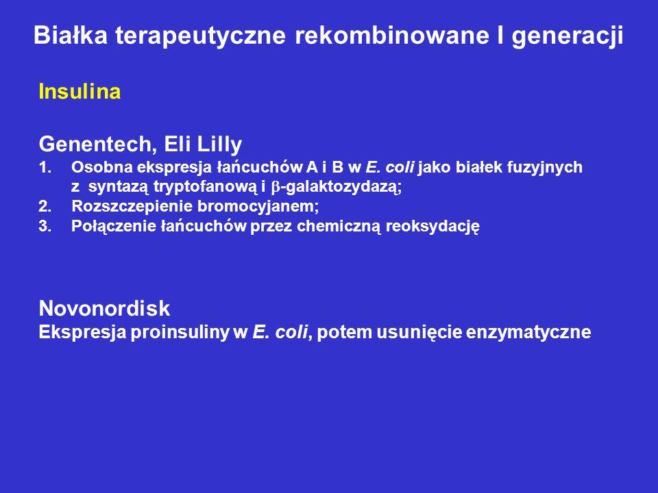 Białka terapeutyczne rekombinowane I generacji Insulina Genentech, Eli Lilly 1.Osobna ekspresja łańcuchów A i B w E. coli jako białek fuzyjnych z synt