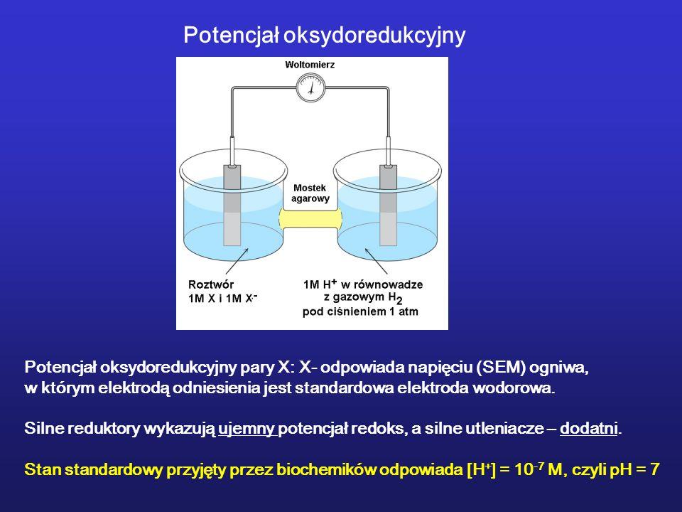 Potencjał oksydoredukcyjny Potencjał oksydoredukcyjny pary X: X- odpowiada napięciu (SEM) ogniwa, w którym elektrodą odniesienia jest standardowa elektroda wodorowa.