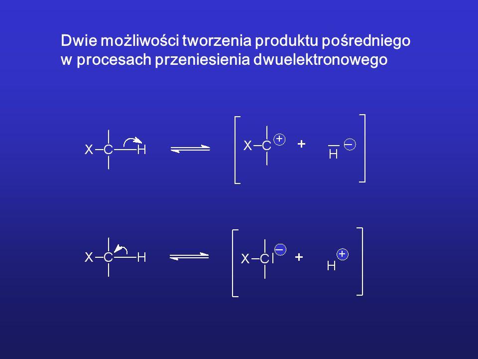Dwie możliwości tworzenia produktu pośredniego w procesach przeniesienia dwuelektronowego