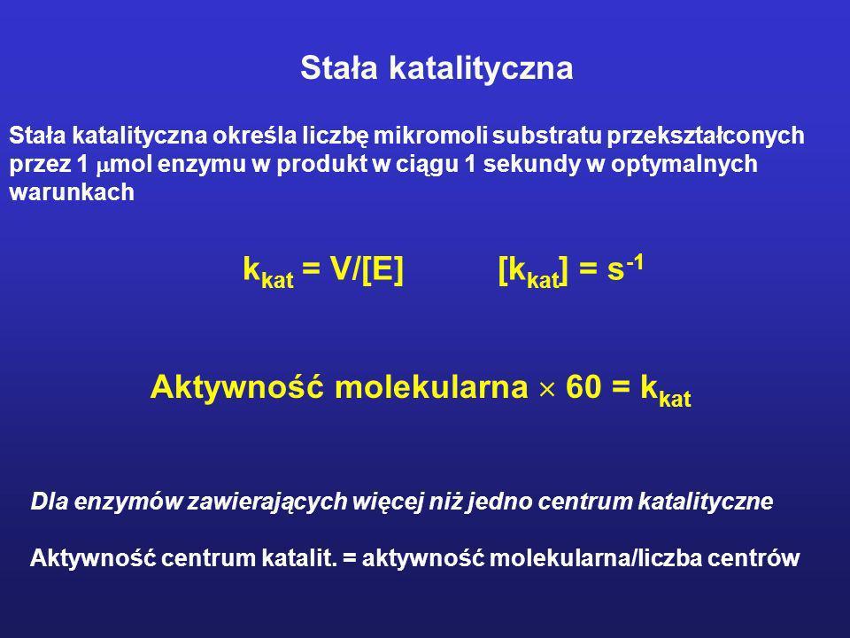 Stała katalityczna Stała katalityczna określa liczbę mikromoli substratu przekształconych przez 1 mol enzymu w produkt w ciągu 1 sekundy w optymalnych