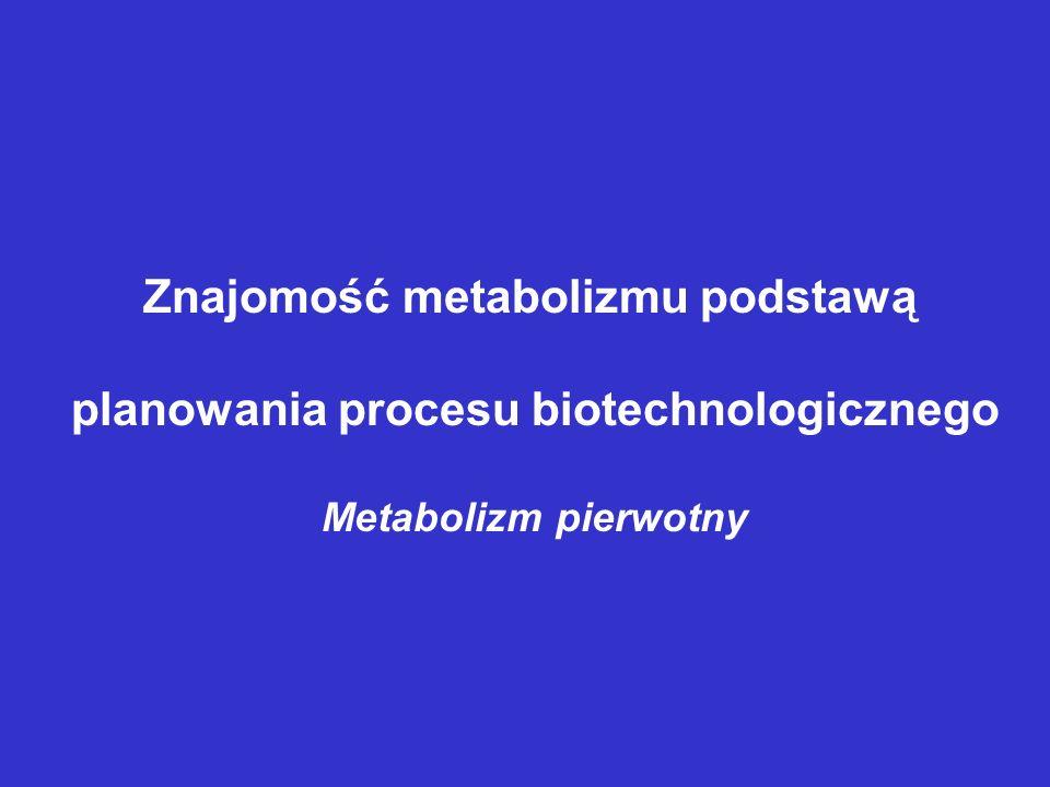 Znajomość metabolizmu podstawą planowania procesu biotechnologicznego Metabolizm pierwotny