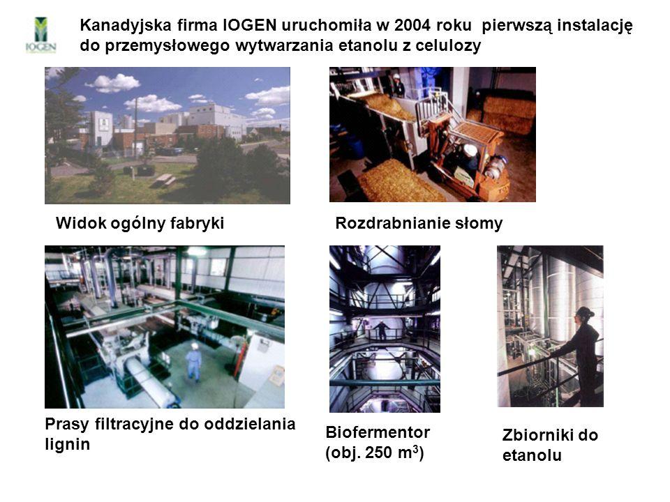 Kanadyjska firma IOGEN uruchomiła w 2004 roku pierwszą instalację do przemysłowego wytwarzania etanolu z celulozy Widok ogólny fabrykiRozdrabnianie sł