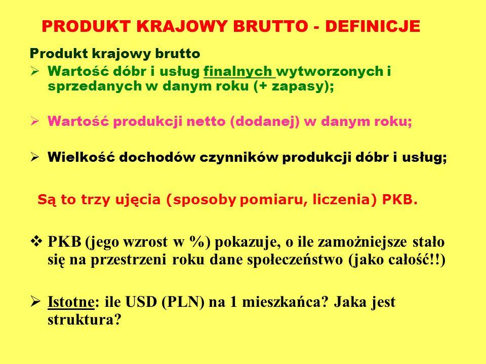 PRODUKT KRAJOWY BRUTTO - DEFINICJE Produkt krajowy brutto Wartość dóbr i usług finalnych wytworzonych i sprzedanych w danym roku (+ zapasy); Wartość p
