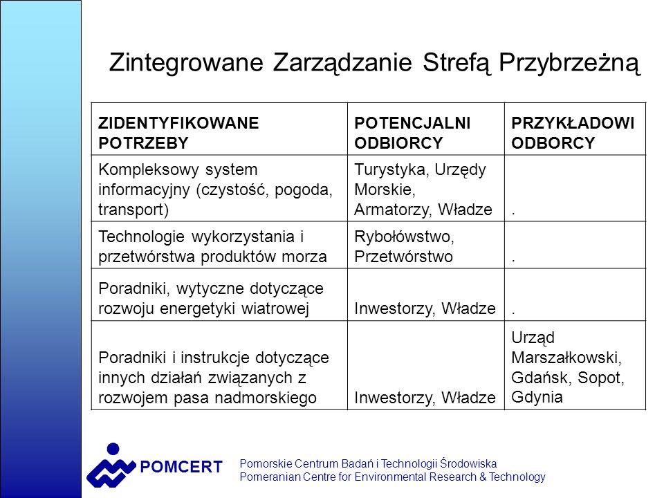 POMCERT Pomorskie Centrum Badań i Technologii Środowiska Pomeranian Centre for Environmental Research & Technology Zintegrowane Zarządzanie Strefą Prz