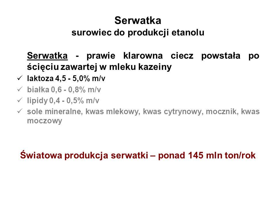 Serwatka surowiec do produkcji etanolu Serwatka - prawie klarowna ciecz powstała po ścięciu zawartej w mleku kazeiny laktoza 4,5 - 5,0% m/v białka 0,6