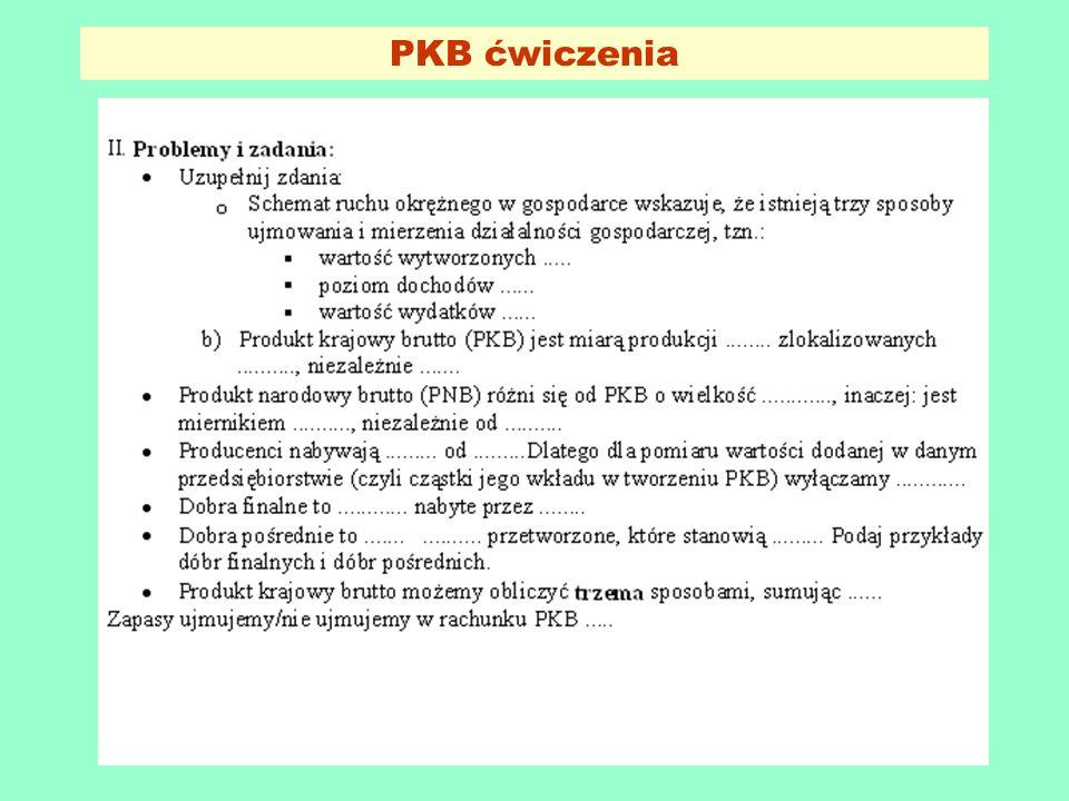 TEMATY 1.PKB 2.Popyt globalny; teoria efektywnego popytu J.M.Keynesa 3.Budżet; teoria rynku pracy, bezrobocie 4.Pieniądz, bank centralny 5.IS-LM + kol