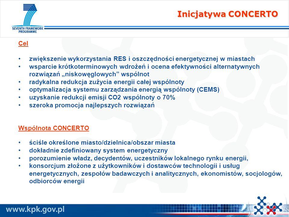Inicjatywa CONCERTO Cel zwiększenie wykorzystania RES i oszczędności energetycznej w miastach wsparcie krótkoterminowych wdrożeń i ocena efektywności alternatywnych rozwiązań niskowęglowych wspólnot radykalna redukcja zużycia energii całej wspólnoty optymalizacja systemu zarządzania energią wspólnoty (CEMS) uzyskanie redukcji emisji CO2 wspólnoty o 70% szeroka promocja najlepszych rozwiązań Wspólnota CONCERTO ściśle określone miasto/dzielnica/obszar miasta dokładnie zdefiniowany system energetyczny porozumienie władz, decydentów, uczestników lokalnego rynku energii, konsorcjum złożone z użytkowników i dostawców technologii i usług energetycznych, zespołów badawczych i analitycznych, ekonomistów, socjologów, odbiorców energii