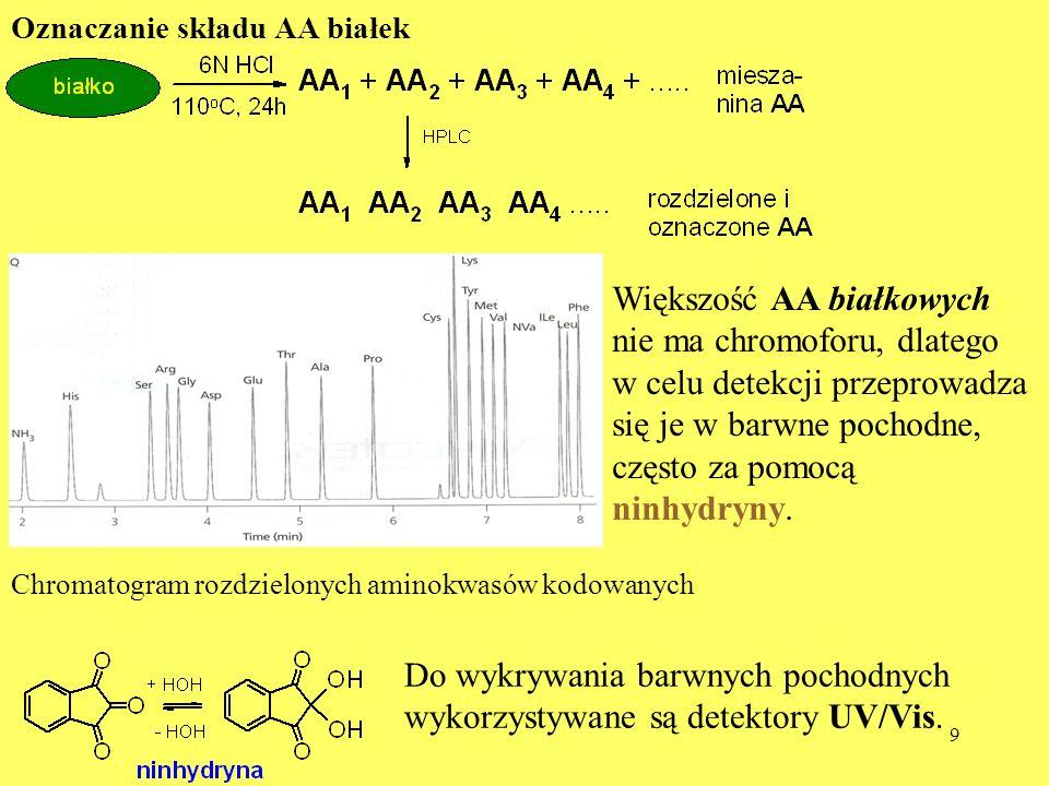 9 Oznaczanie składu AA białek Większość AA białkowych nie ma chromoforu, dlatego w celu detekcji przeprowadza się je w barwne pochodne, często za pomo