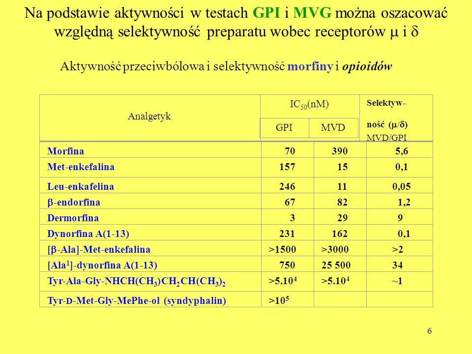 37 Gramicydyny wytwarzane przez Bacillus brevis Mają właściwości jonoforowe gramicydyna S dwykrotnie powtórzony fragment pentapeptydowy Zagnieżdża się w błonach komórkowych tworząc wyrwy, przez które transportowane są protony i jony metali alkalicznych, co zaburza gospodarkę mineralną komórki K+K+