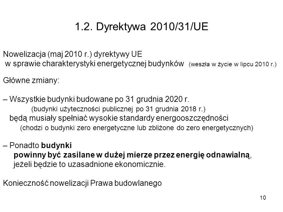 10 1.2. Dyrektywa 2010/31/UE Nowelizacja (maj 2010 r.) dyrektywy UE w sprawie charakterystyki energetycznej budynków (weszła w życie w lipcu 2010 r.)