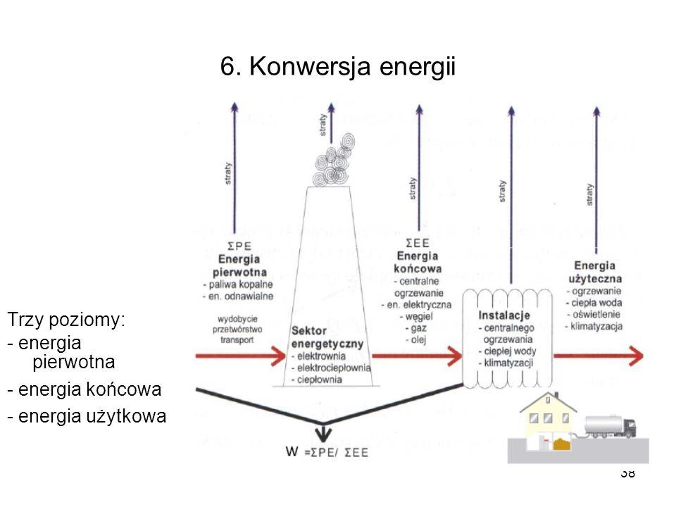 38 6. Konwersja energii Trzy poziomy: - energia pierwotna - energia końcowa - energia użytkowa