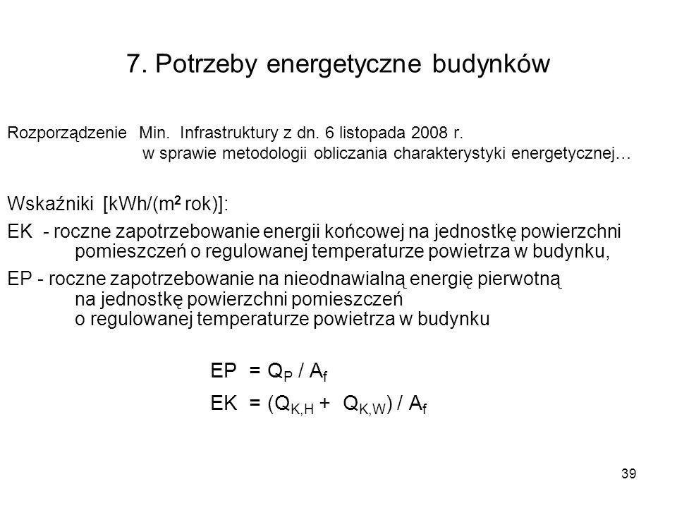 39 7. Potrzeby energetyczne budynków Rozporządzenie Min. Infrastruktury z dn. 6 listopada 2008 r. w sprawie metodologii obliczania charakterystyki ene