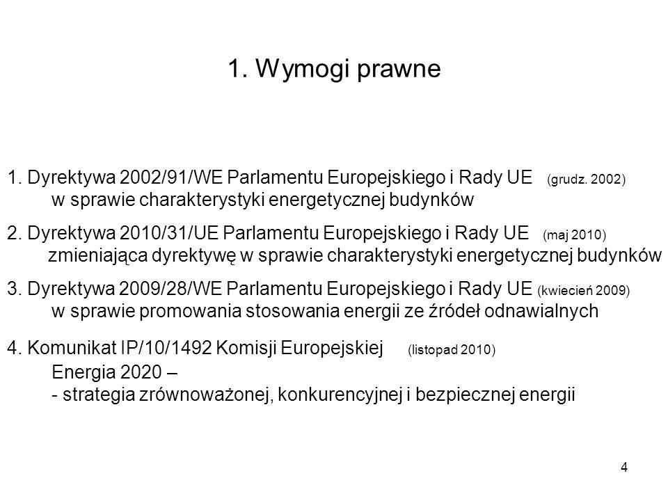 4 1. Wymogi prawne 1. Dyrektywa 2002/91/WE Parlamentu Europejskiego i Rady UE (grudz. 2002) w sprawie charakterystyki energetycznej budynków 2. Dyrekt