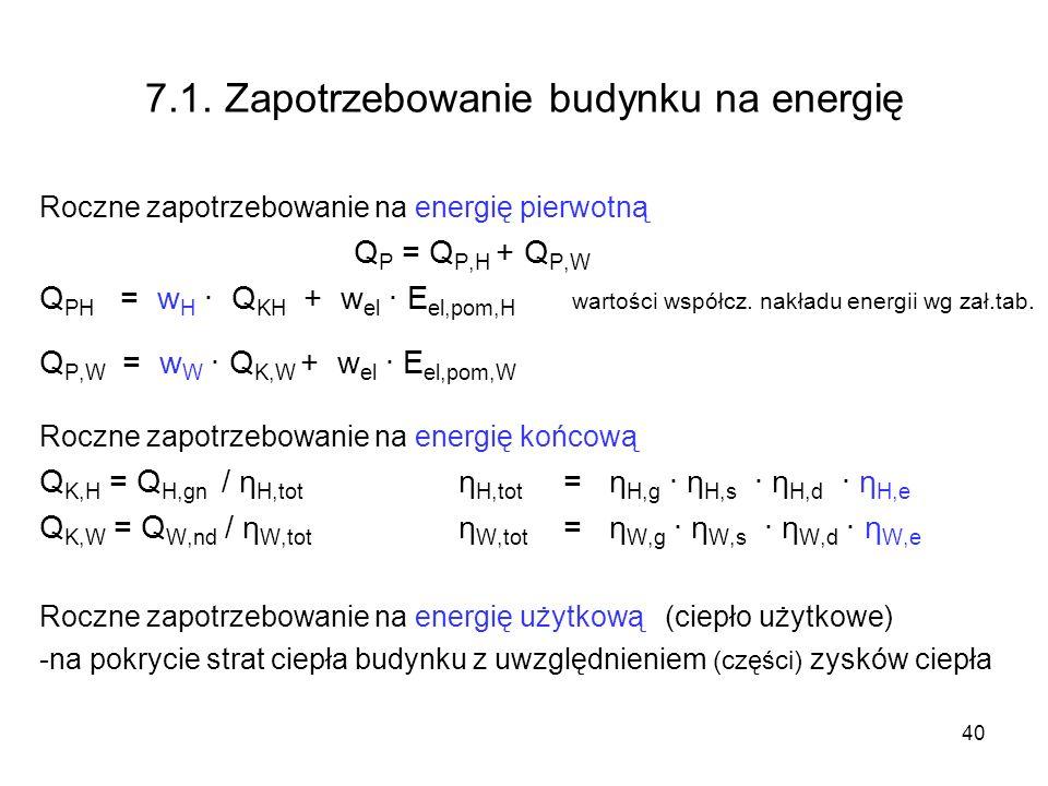 40 7.1. Zapotrzebowanie budynku na energię Roczne zapotrzebowanie na energię pierwotną Q P = Q P,H + Q P,W Q PH = w H · Q KH + w el · E el,pom,H warto