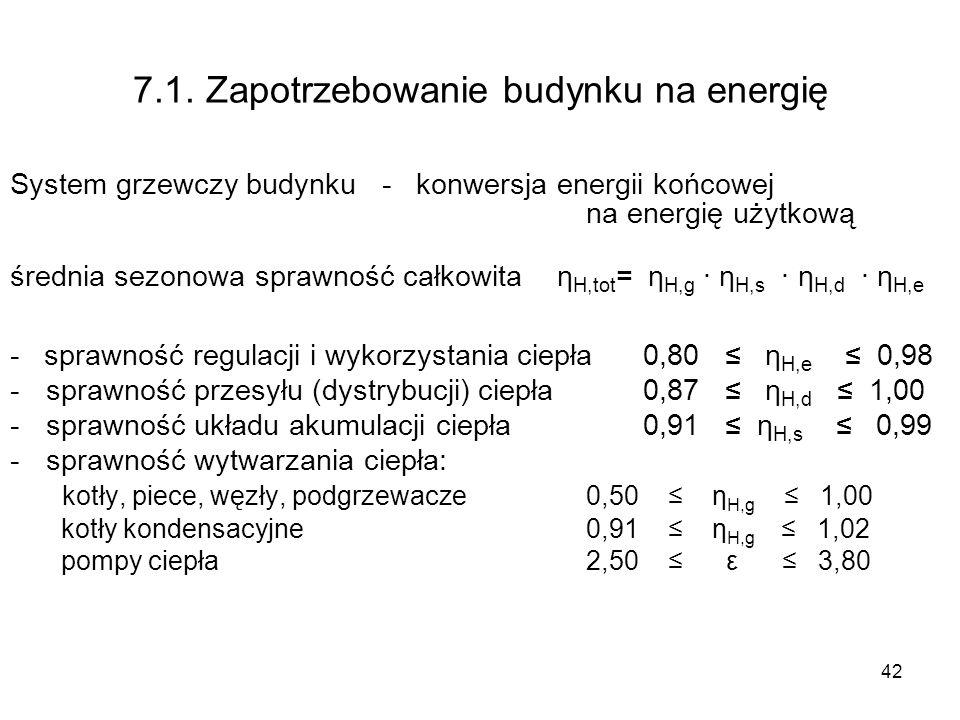 42 7.1. Zapotrzebowanie budynku na energię System grzewczy budynku - konwersja energii końcowej na energię użytkową średnia sezonowa sprawność całkowi