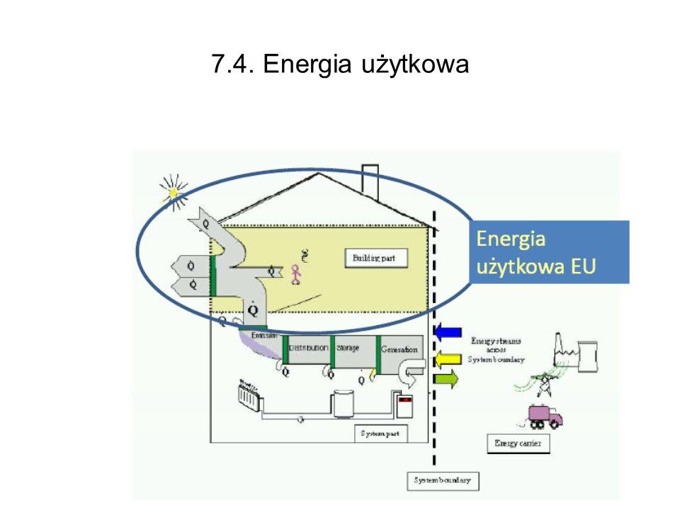 49 7.4. Energia użytkowa