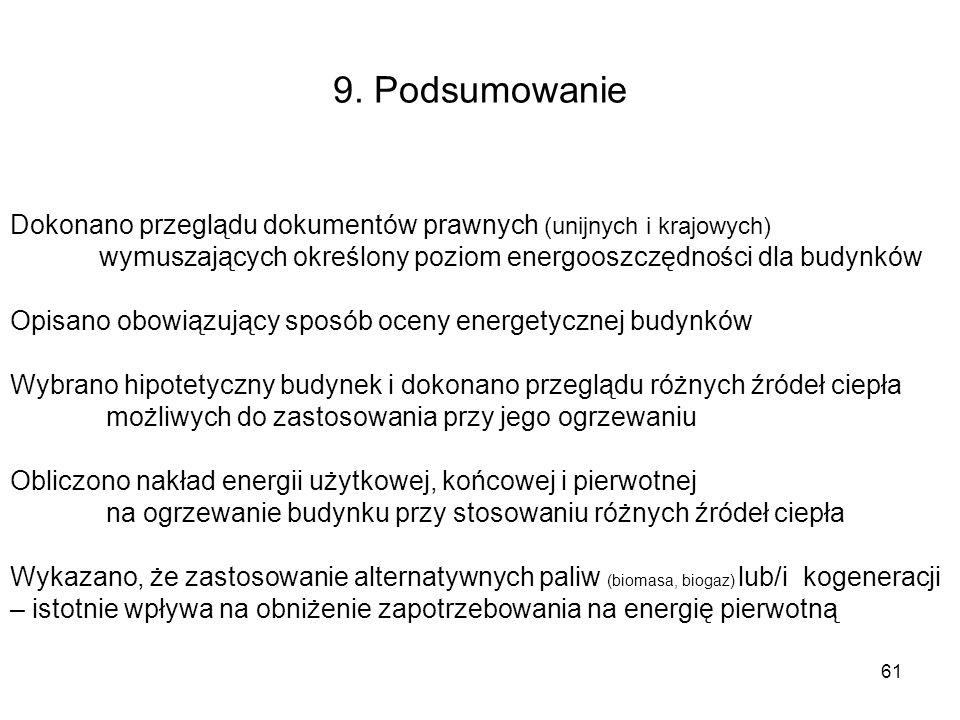 61 9. Podsumowanie Dokonano przeglądu dokumentów prawnych (unijnych i krajowych) wymuszających określony poziom energooszczędności dla budynków Opisan