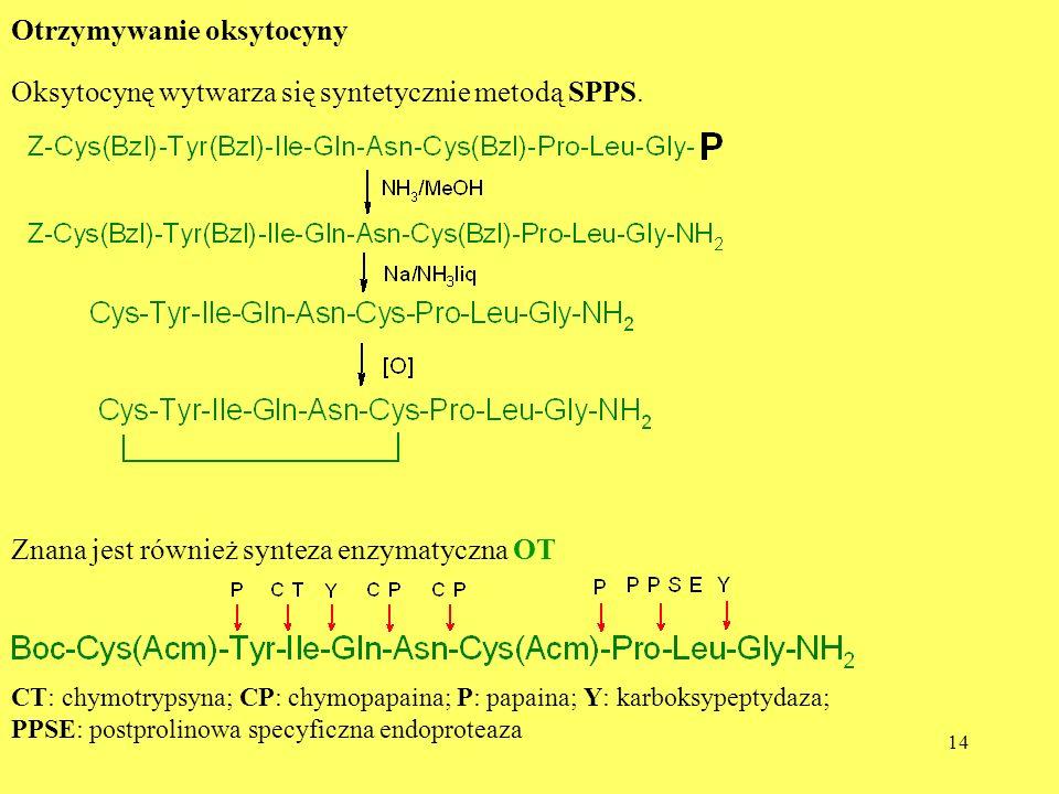 14 Otrzymywanie oksytocyny Oksytocynę wytwarza się syntetycznie metodą SPPS. Znana jest również synteza enzymatyczna OT CT: chymotrypsyna; CP: chymopa