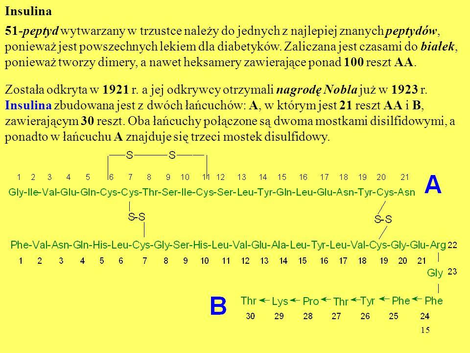 15 Insulina 51-peptyd wytwarzany w trzustce należy do jednych z najlepiej znanych peptydów, ponieważ jest powszechnych lekiem dla diabetyków. Zaliczan