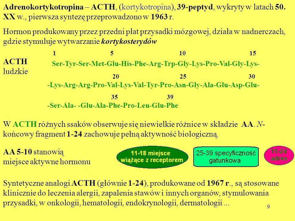 9 Adrenokortykotropina – ACTH, (kortykotropina), 39-peptyd, wykryty w latach 50. XX w., pierwsza syntezę przeprowadzono w 1963 r. Hormon produkowany p