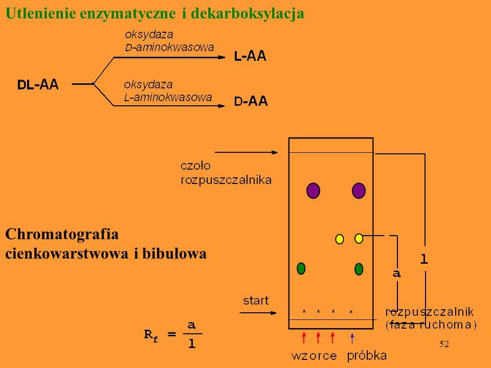 52 Utlenienie enzymatyczne i dekarboksylacja Chromatografia cienkowarstwowa i bibułowa