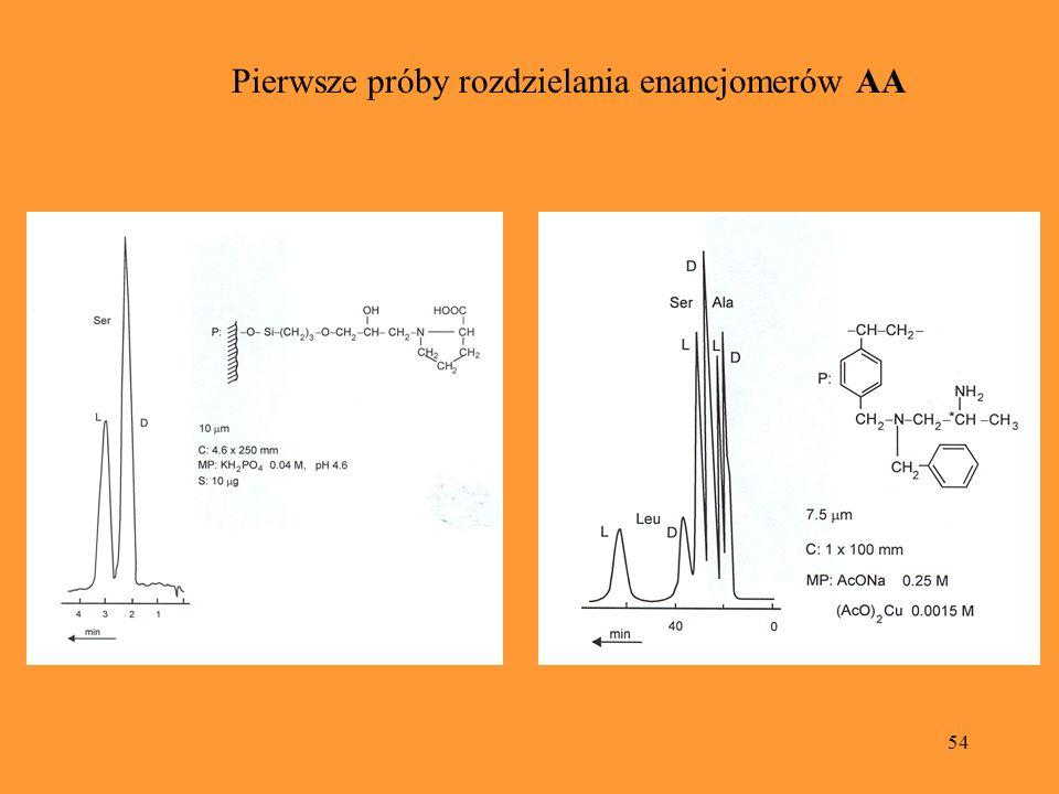 54 Pierwsze próby rozdzielania enancjomerów AA