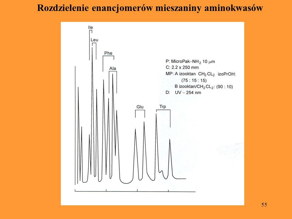 55 Rozdzielenie enancjomerów mieszaniny aminokwasów