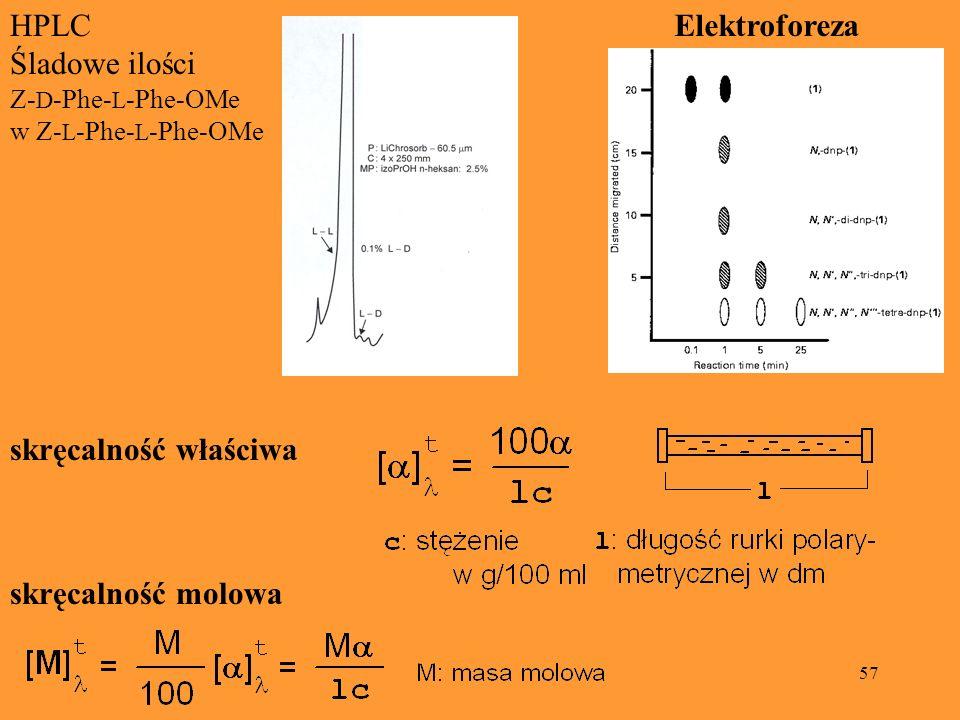 57 HPLC Śladowe ilości Z- D -Phe- L -Phe-OMe w Z- L -Phe- L -Phe-OMe Elektroforeza skręcalność właściwa skręcalność molowa