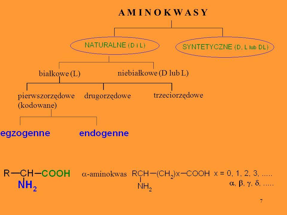 7 -aminokwas A M I N O K W A S Y białkowe (L) niebiałkowe (D lub L) pierwszorzędowe (kodowane) drugorzędowe trzeciorzędowe
