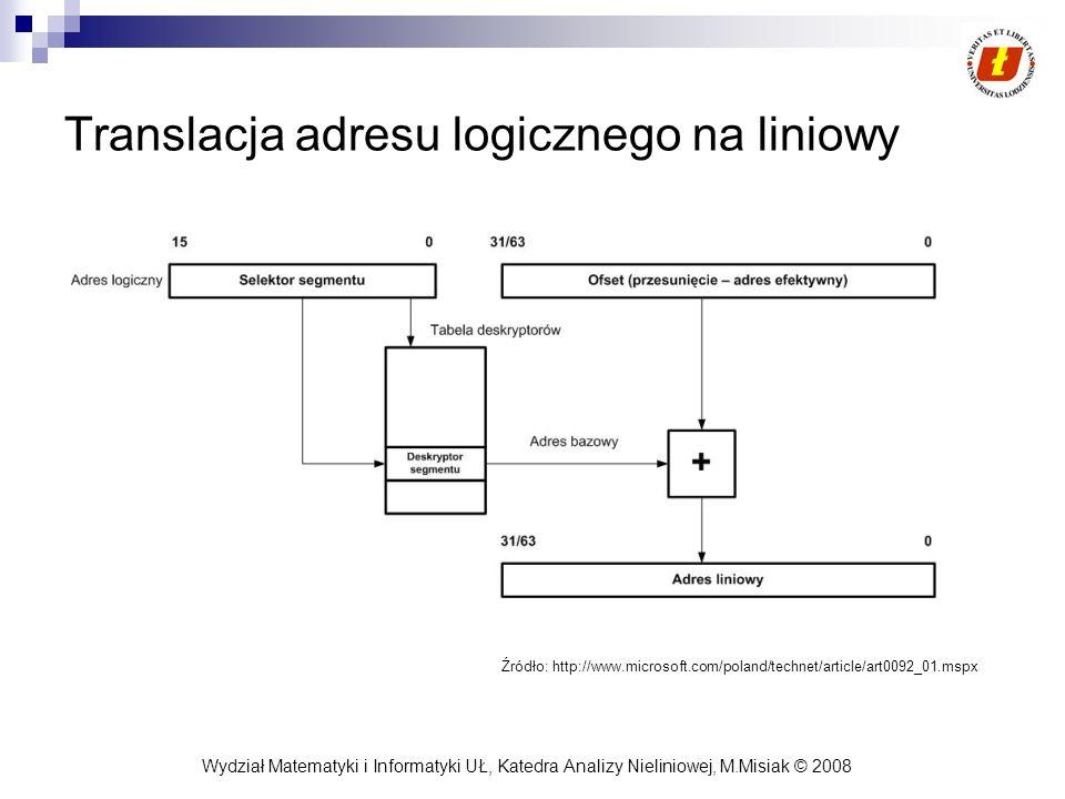 Wydział Matematyki i Informatyki UŁ, Katedra Analizy Nieliniowej, M.Misiak © 2008 Translacja adresu logicznego na liniowy Źródło: http://www.microsoft