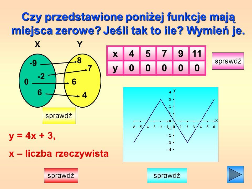 nazywa się miejscem zerowym tej funkcji. Argument, dla którego funkcja przyjmuje wartość 0