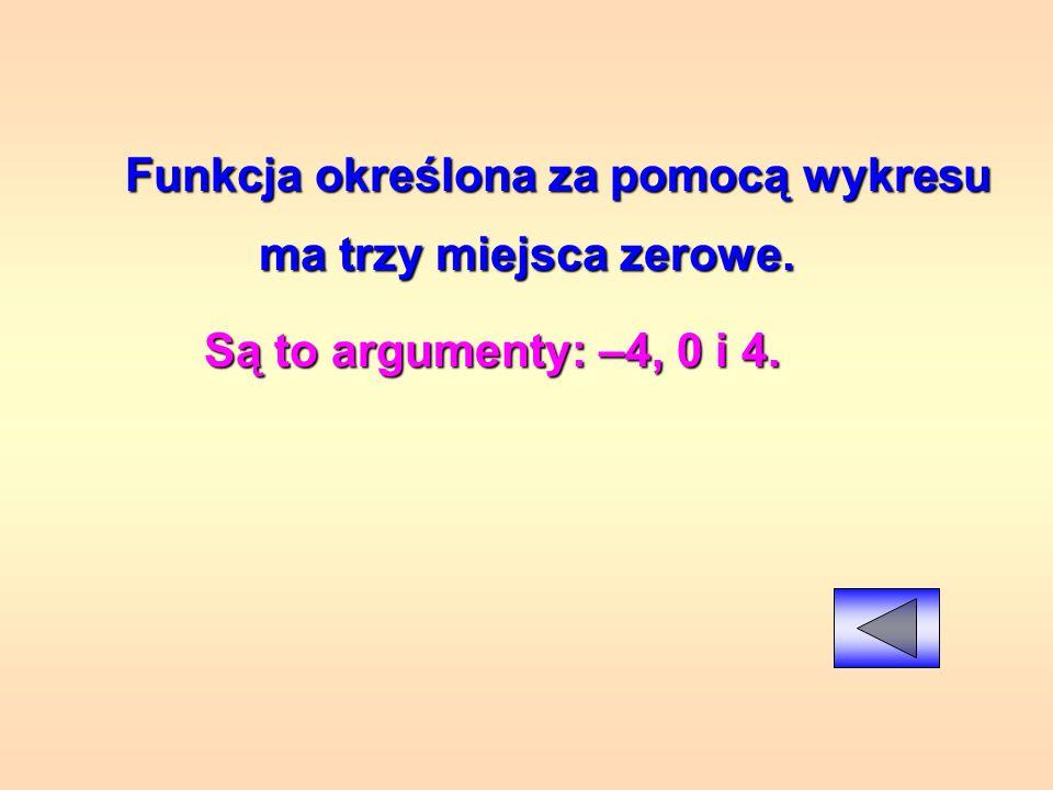 Funkcja określona wzorem ma jedno miejsce zerowe. Jest nim argument –0,75. Sprawdzenie: y = 4*(-0,75) + 3 y = -3 + 3 y = 0