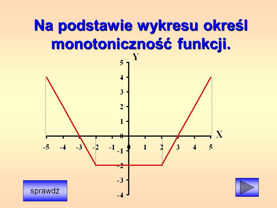 Dla wszystkich argumentów funkcja ta przyjmuje tę samą wartość. O takiej funkcji mówimy, że jest stała. x-5-2035 y